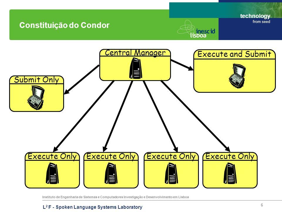 Instituto de Engenharia de Sistemas e Computadores Investigação e Desenvolvimento em Lisboa technology from seed L 2 F - Spoken Language Systems Laboratory 6 Constituição do Condor Central Manager Execute Only Submit Only Execute and Submit