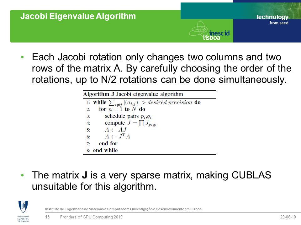 Instituto de Engenharia de Sistemas e Computadores Investigação e Desenvolvimento em Lisboa technology from seed Jacobi Eigenvalue Algorithm Each Jaco