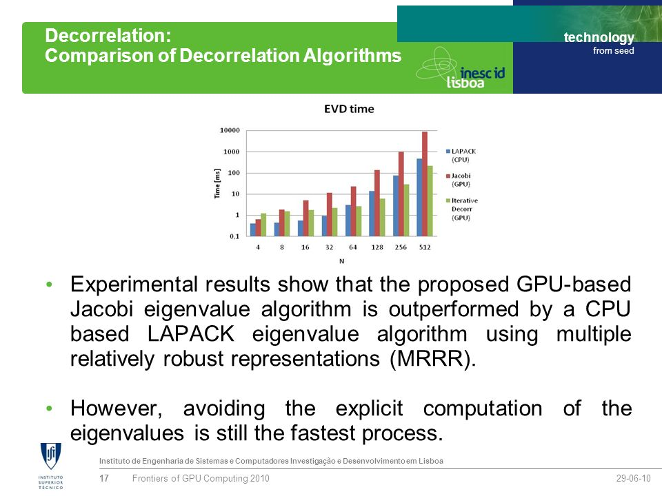 Instituto de Engenharia de Sistemas e Computadores Investigação e Desenvolvimento em Lisboa technology from seed Decorrelation: Comparison of Decorrelation Algorithms Experimental results show that the proposed GPU-based Jacobi eigenvalue algorithm is outperformed by a CPU based LAPACK eigenvalue algorithm using multiple relatively robust representations (MRRR).