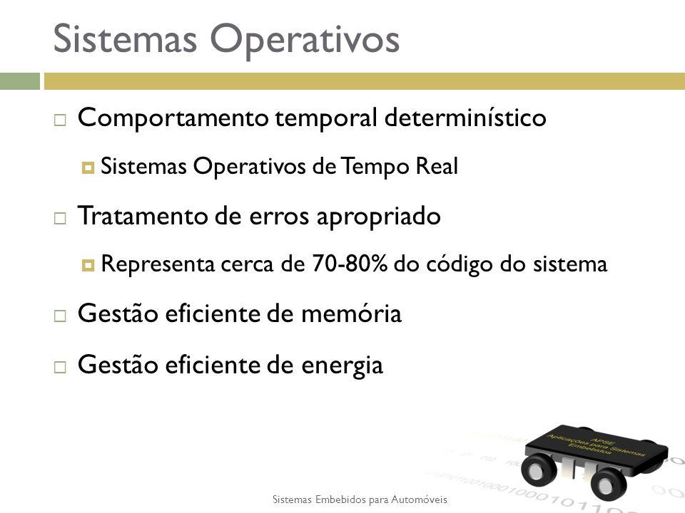 Sistemas Operativos Comportamento temporal determinístico Sistemas Operativos de Tempo Real Tratamento de erros apropriado Representa cerca de 70-80% do código do sistema Gestão eficiente de memória Gestão eficiente de energia Sistemas Embebidos para Automóveis