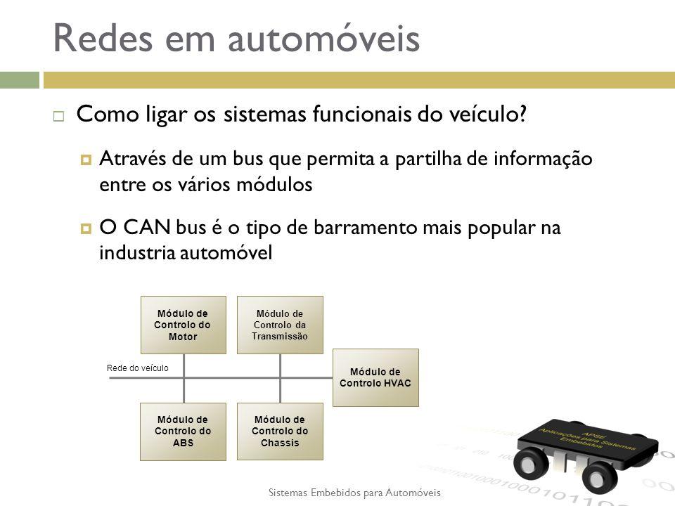 Redes em automóveis Sistemas Embebidos para Automóveis Como ligar os sistemas funcionais do veículo.