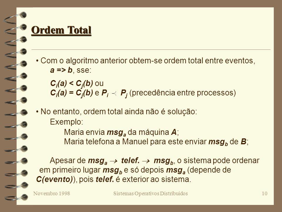 Novembro 1998Sistemas Operativos Distribuidos10 Ordem Total Com o algoritmo anterior obtem-se ordem total entre eventos, a => b, sse: C i (a) < C j (b) ou C i (a) = C j (b) e P i P j (precedência entre processos) No entanto, ordem total ainda não é solução: Exemplo: Maria envia msg a da máquina A; Maria telefona a Manuel para este enviar msg b de B; Apesar de msg a telef.