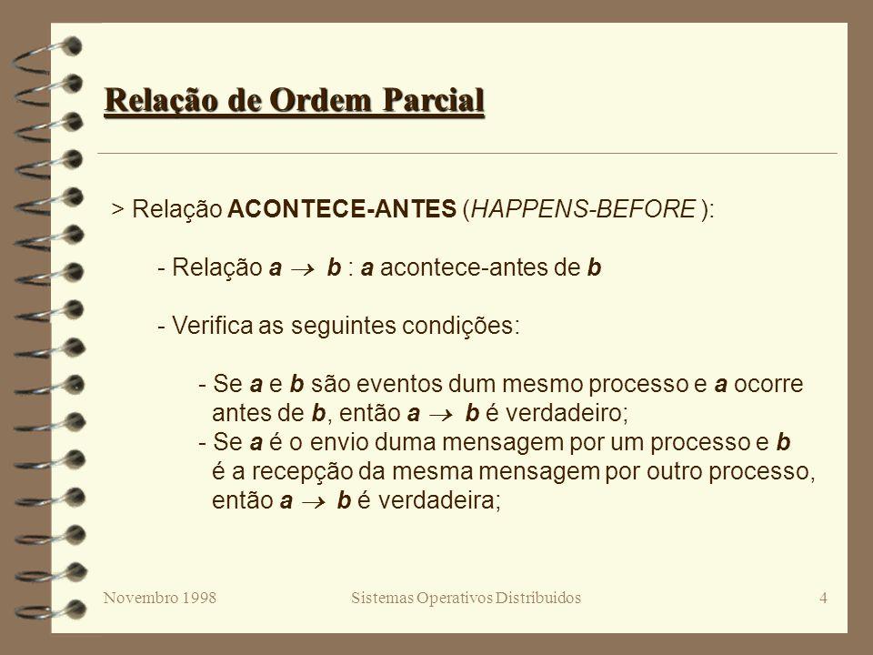 Novembro 1998Sistemas Operativos Distribuidos4 > Relação ACONTECE-ANTES (HAPPENS-BEFORE ): - Relação a b : a acontece-antes de b - Verifica as seguintes condições: - Se a e b são eventos dum mesmo processo e a ocorre antes de b, então a b é verdadeiro; - Se a é o envio duma mensagem por um processo e b é a recepção da mesma mensagem por outro processo, então a b é verdadeira; Relação de Ordem Parcial