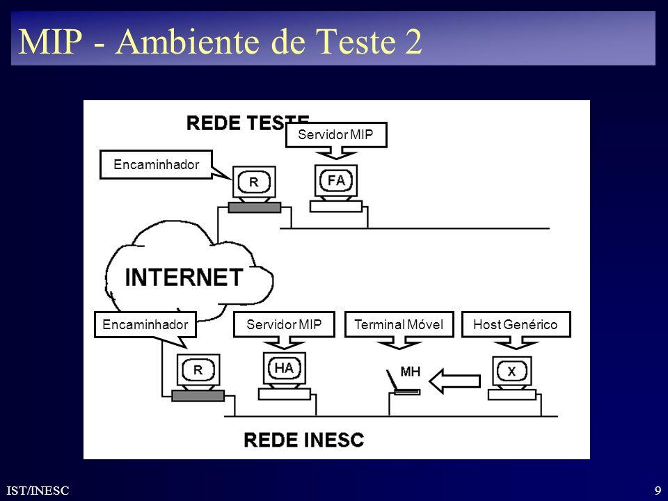 9 IST/INESC MIP - Ambiente de Teste 2 Terminal Móvel Host Genérico Encaminhador Servidor MIP