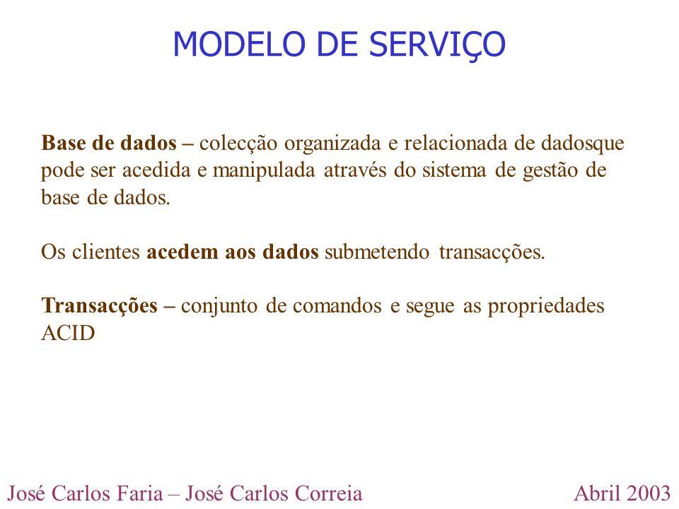 Abril 2003José Carlos Faria – José Carlos Correia Base de dados – colecção organizada e relacionada de dadosque pode ser acedida e manipulada através do sistema de gestão de base de dados.