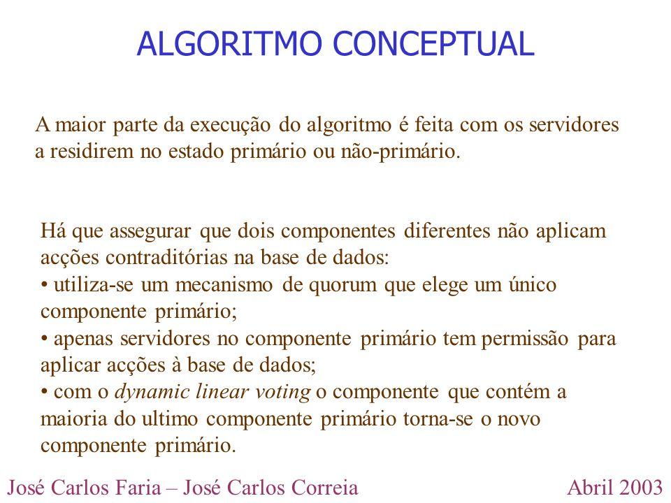 Abril 2003José Carlos Faria – José Carlos Correia ALGORITMO CONCEPTUAL A maior parte da execução do algoritmo é feita com os servidores a residirem no