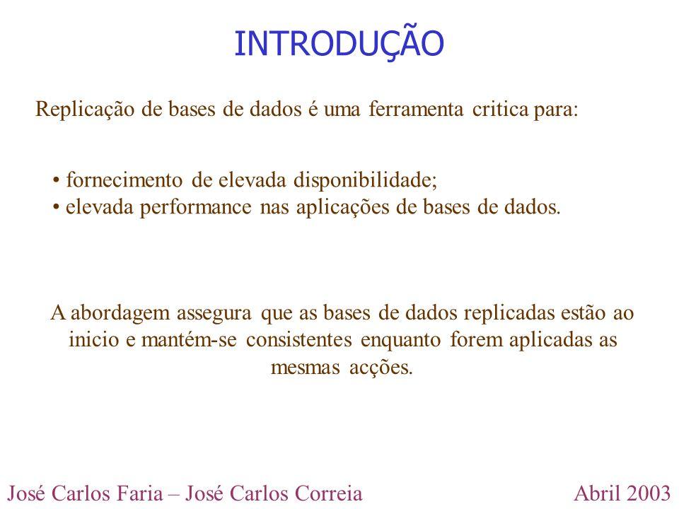Abril 2003José Carlos Faria – José Carlos Correia ALGORITMO DE REPLICAÇÃO Os dois estados vulneráveis são o Prim e o Construct No estado Prim apenas acções que são entregues como seguras durante a configuração regular são aplicadas à base de dados.