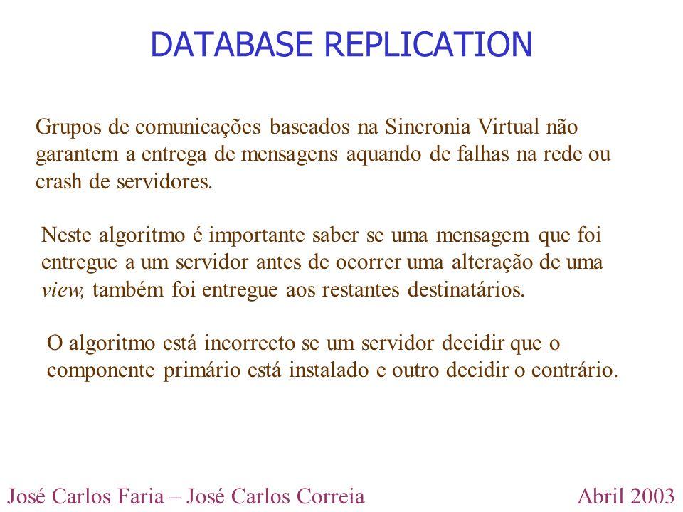 Abril 2003José Carlos Faria – José Carlos Correia DATABASE REPLICATION Grupos de comunicações baseados na Sincronia Virtual não garantem a entrega de
