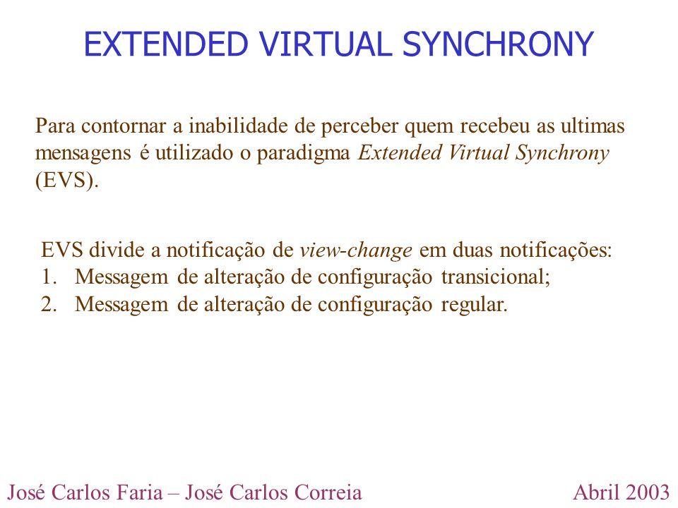 Abril 2003José Carlos Faria – José Carlos Correia EXTENDED VIRTUAL SYNCHRONY Para contornar a inabilidade de perceber quem recebeu as ultimas mensagens é utilizado o paradigma Extended Virtual Synchrony (EVS).