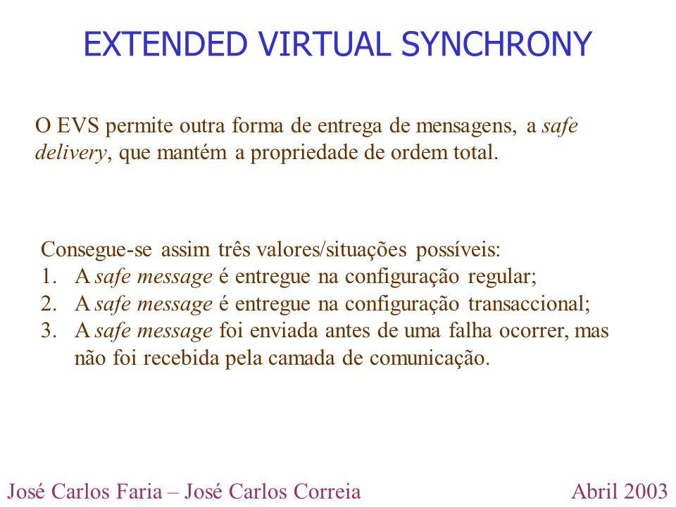 Abril 2003José Carlos Faria – José Carlos Correia EXTENDED VIRTUAL SYNCHRONY O EVS permite outra forma de entrega de mensagens, a safe delivery, que m