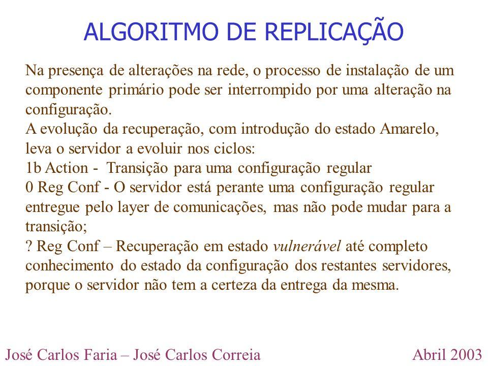 Abril 2003José Carlos Faria – José Carlos Correia ALGORITMO DE REPLICAÇÃO Na presença de alterações na rede, o processo de instalação de um componente