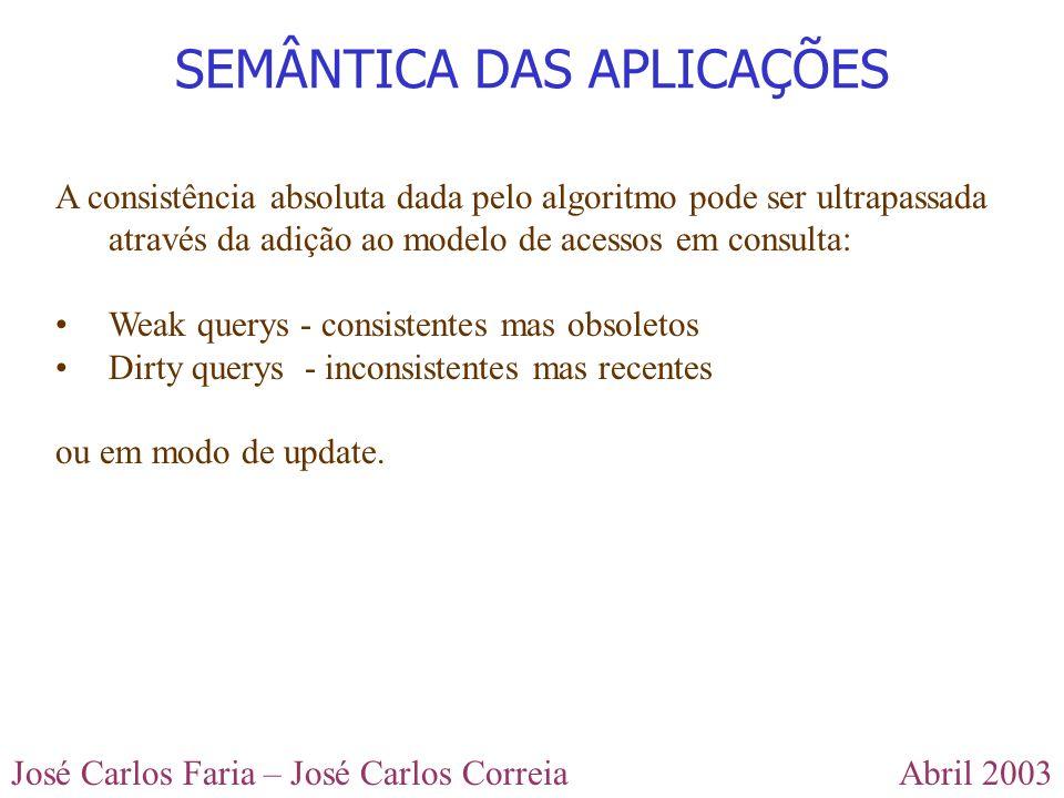 Abril 2003José Carlos Faria – José Carlos Correia SEMÂNTICA DAS APLICAÇÕES A consistência absoluta dada pelo algoritmo pode ser ultrapassada através d
