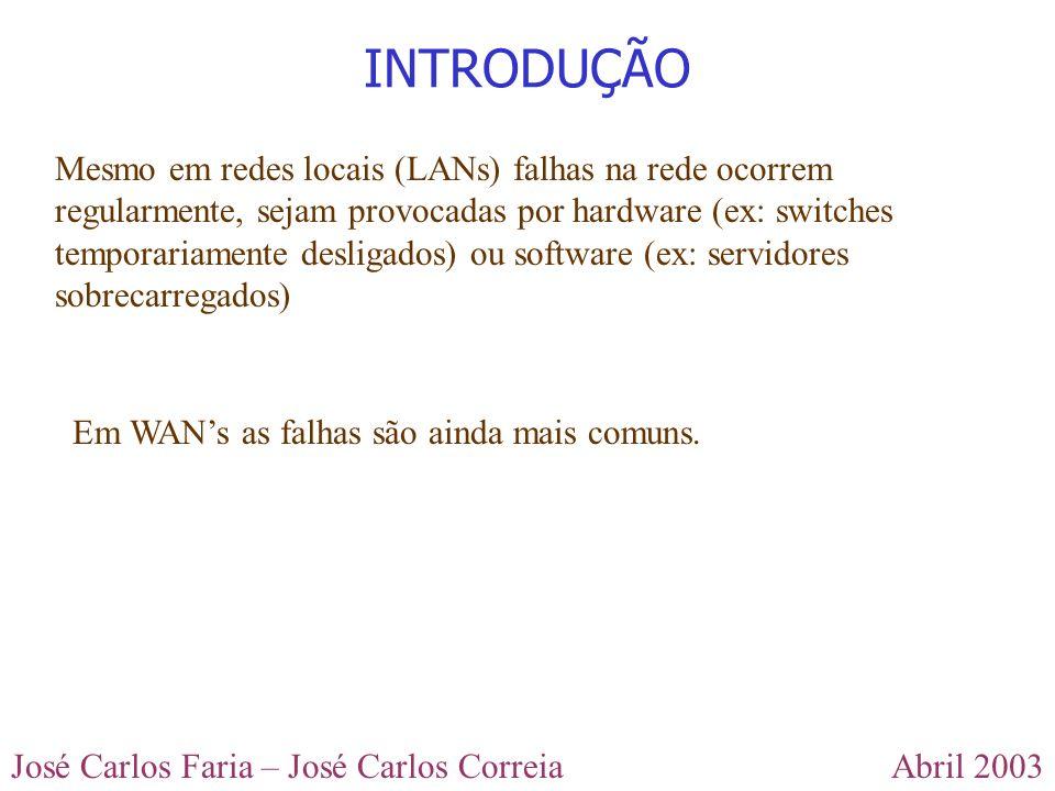 Abril 2003José Carlos Faria – José Carlos Correia Mesmo em redes locais (LANs) falhas na rede ocorrem regularmente, sejam provocadas por hardware (ex: