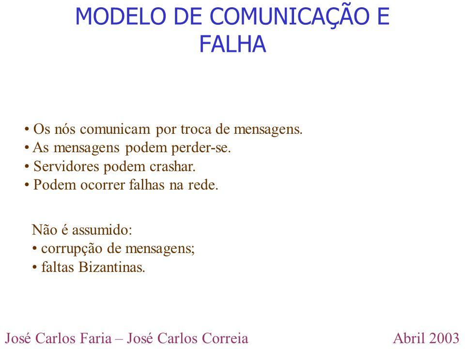 Abril 2003José Carlos Faria – José Carlos Correia Os nós comunicam por troca de mensagens. As mensagens podem perder-se. Servidores podem crashar. Pod