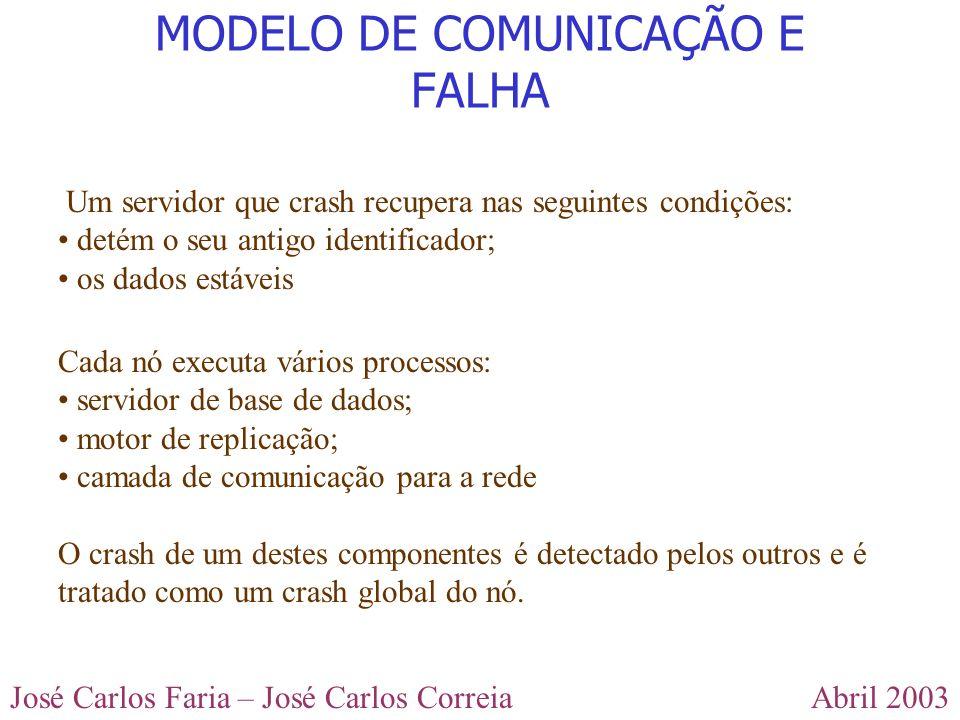 Abril 2003José Carlos Faria – José Carlos Correia É utilizado uma camada de serviço de comunicação com multi- distribuição de mensagens de confiança com garantias de ordenação (FIFO, causal, ordem total).