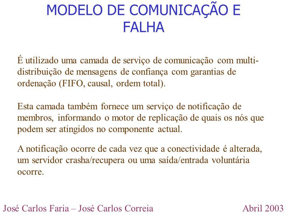 Abril 2003José Carlos Faria – José Carlos Correia DATABASE REPLICATION Grupos de comunicações baseados na Sincronia Virtual não garantem a entrega de mensagens aquando de falhas na rede ou crash de servidores.
