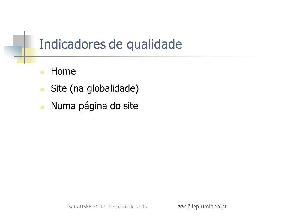 SACAUSEF, 21 de Dezembro de 2005 aac@iep.uminho.pt Indicadores de qualidade Home Site (na globalidade) Numa página do site