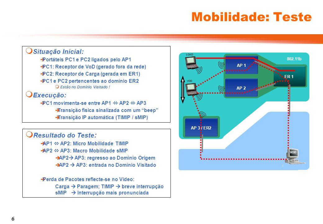 6 Mobilidade: Teste AP 3 / ER2 802.11b AP 1 ER 1 AP 2 VOD LOAD VOD Situação Inicial: Portáteis PC1 e PC2 ligados pelo AP1 PC1: Receptor de VoD (gerado fora da rede) PC2: Receptor de Carga (gerada em ER1) PC1 e PC2 pertencentes ao domínio ER2 Estão no Domínio Visitado .