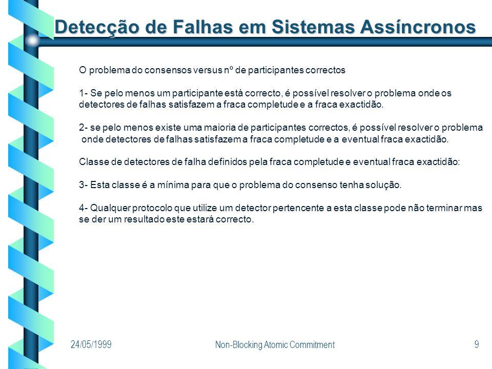 24/05/1999Non-Blocking Atomic Commitment9 Detecção de Falhas em Sistemas Assíncronos O problema do consensos versus nº de participantes correctos 1- S
