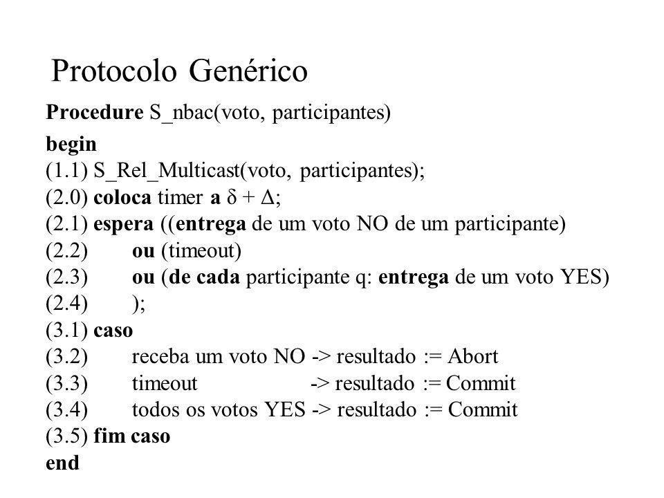 Protocolo Genérico Procedure S_nbac(voto, participantes) begin (1.1) S_Rel_Multicast(voto, participantes); (2.0) coloca timer a δ + Δ; (2.1) espera ((entrega de um voto NO de um participante) (2.2) ou (timeout) (2.3) ou (de cada participante q: entrega de um voto YES) (2.4) ); (3.1) caso (3.2) receba um voto NO -> resultado := Abort (3.3) timeout -> resultado := Commit (3.4) todos os votos YES -> resultado := Commit (3.5) fim caso end