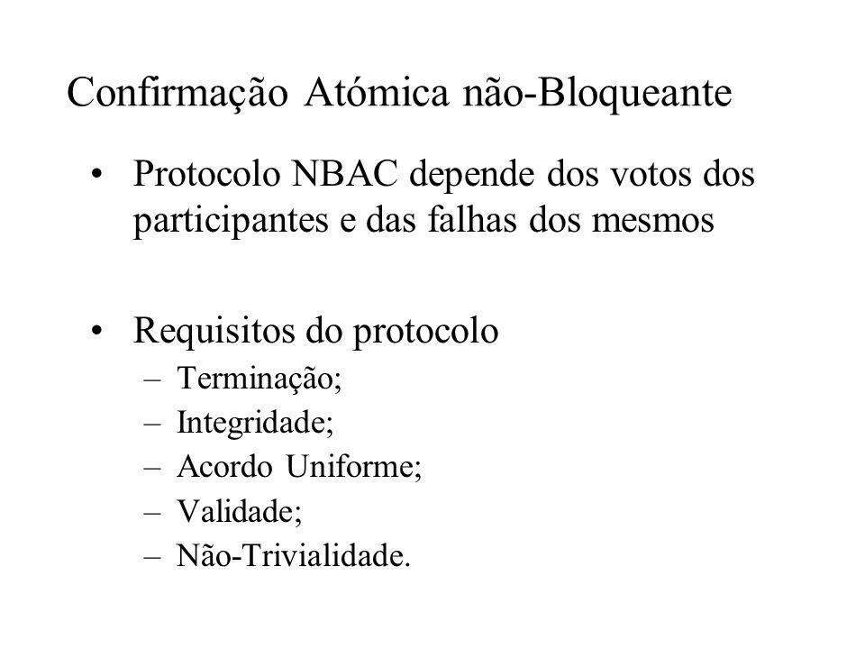 Confirmação Atómica não-Bloqueante Protocolo NBAC depende dos votos dos participantes e das falhas dos mesmos Requisitos do protocolo –Terminação; –Integridade; –Acordo Uniforme; –Validade; –Não-Trivialidade.