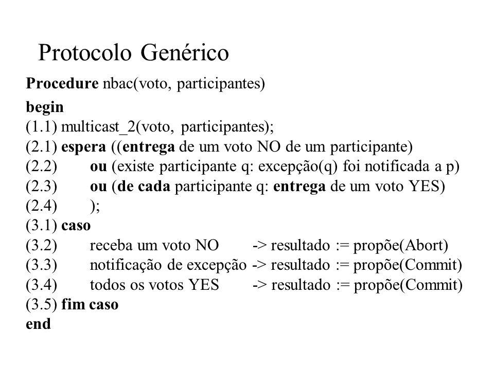 Protocolo Genérico Procedure nbac(voto, participantes) begin (1.1) multicast_2(voto, participantes); (2.1) espera ((entrega de um voto NO de um participante) (2.2) ou (existe participante q: excepção(q) foi notificada a p) (2.3) ou (de cada participante q: entrega de um voto YES) (2.4) ); (3.1) caso (3.2) receba um voto NO -> resultado := propõe(Abort) (3.3) notificação de excepção -> resultado := propõe(Commit) (3.4) todos os votos YES -> resultado := propõe(Commit) (3.5) fim caso end