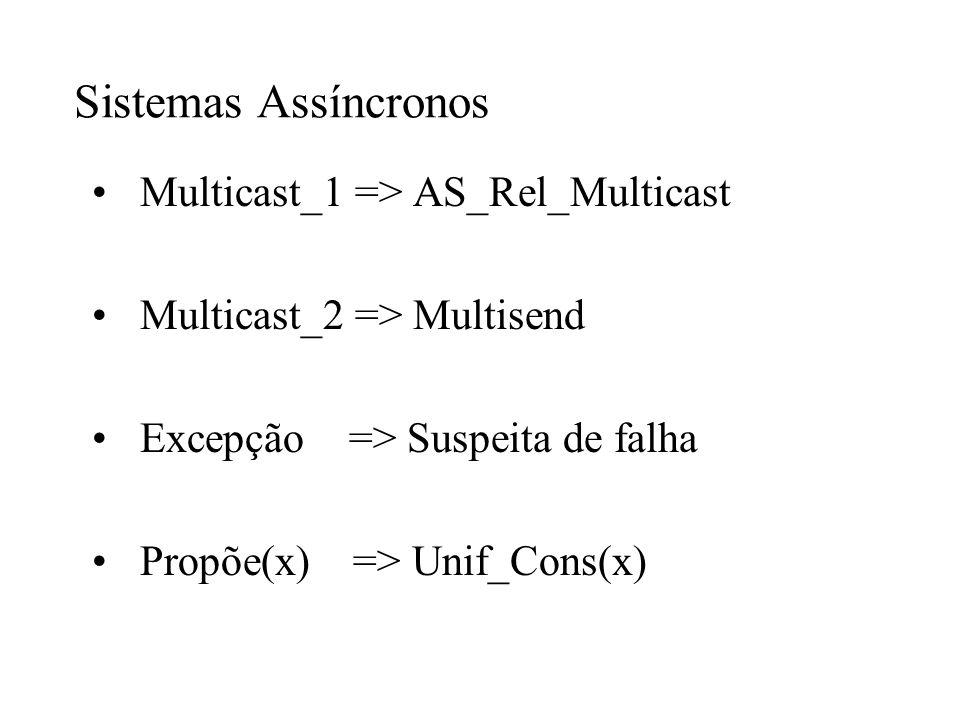 Sistemas Assíncronos Multicast_1 => AS_Rel_Multicast Multicast_2 => Multisend Excepção => Suspeita de falha Propõe(x) => Unif_Cons(x)
