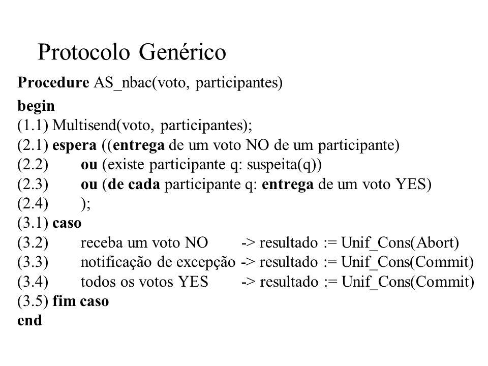 Protocolo Genérico Procedure AS_nbac(voto, participantes) begin (1.1) Multisend(voto, participantes); (2.1) espera ((entrega de um voto NO de um participante) (2.2) ou (existe participante q: suspeita(q)) (2.3) ou (de cada participante q: entrega de um voto YES) (2.4) ); (3.1) caso (3.2) receba um voto NO -> resultado := Unif_Cons(Abort) (3.3) notificação de excepção -> resultado := Unif_Cons(Commit) (3.4) todos os votos YES -> resultado := Unif_Cons(Commit) (3.5) fim caso end