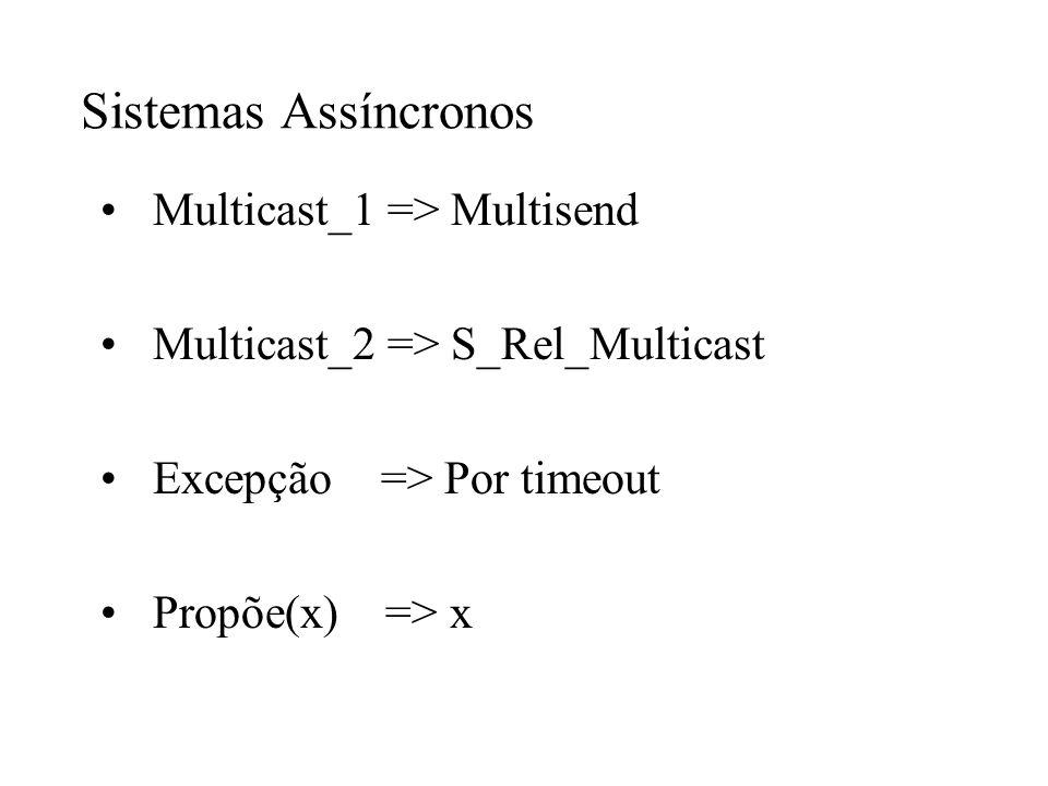 Sistemas Assíncronos Multicast_1 => Multisend Multicast_2 => S_Rel_Multicast Excepção => Por timeout Propõe(x) => x