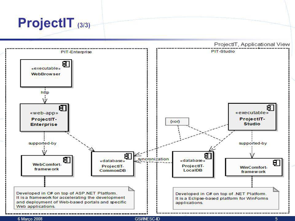 6 Março 2008GSI/INESC-ID5 ProjectIT (3/3)