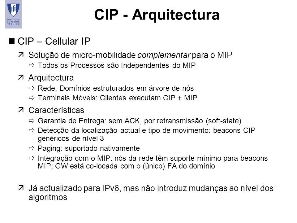 10 CIP - Arquitectura nCIP – Cellular IP äSolução de micro-mobilidade complementar para o MIP Todos os Processos são Independentes do MIP äArquitectur