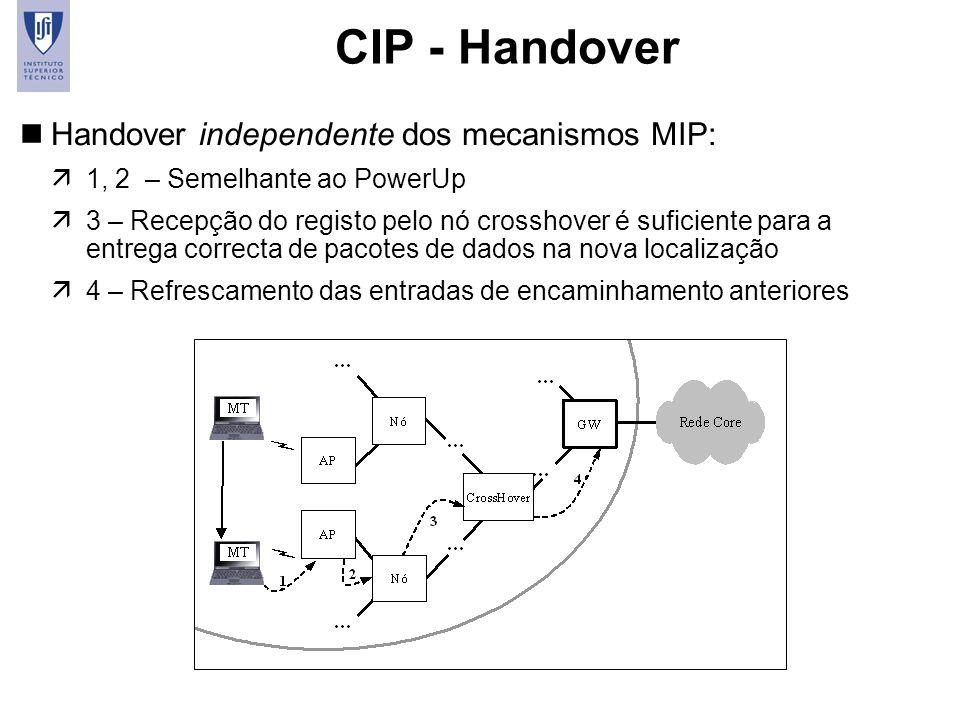 12 CIP - Handover nHandover independente dos mecanismos MIP: ä1, 2 – Semelhante ao PowerUp ä3 – Recepção do registo pelo nó crosshover é suficiente pa