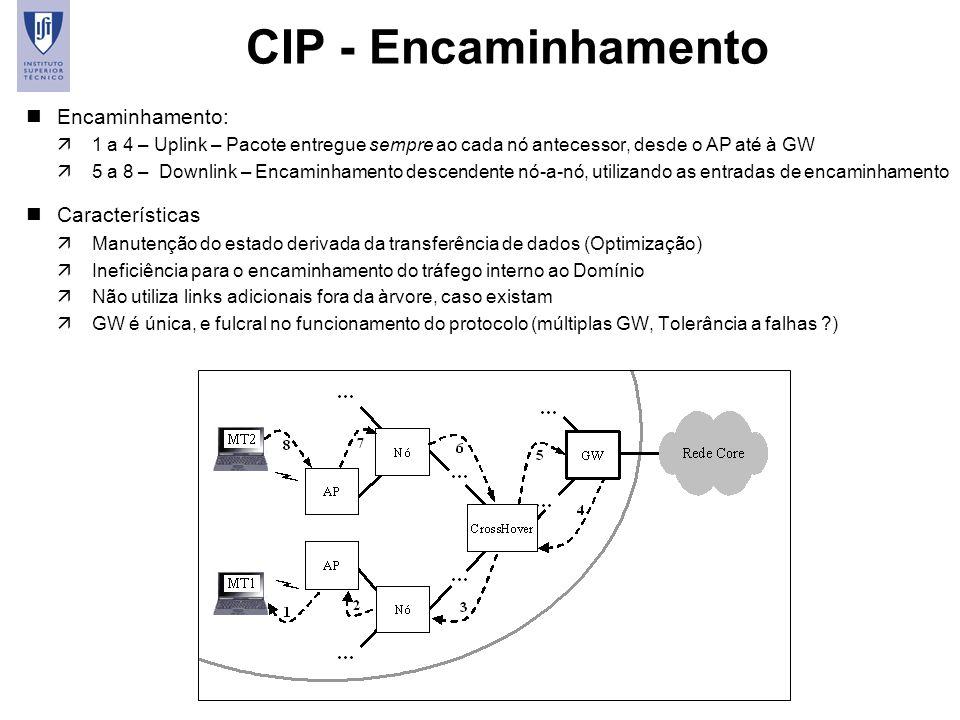 13 CIP - Encaminhamento nEncaminhamento: ä1 a 4 – Uplink – Pacote entregue sempre ao cada nó antecessor, desde o AP até à GW ä5 a 8 – Downlink – Encam