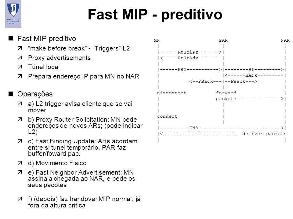 20 Fast MIP - preditivo nFast MIP preditivo ämake before break - Triggers L2 äProxy advertisements äTúnel local äPrepara endereço IP para MN no NAR nO