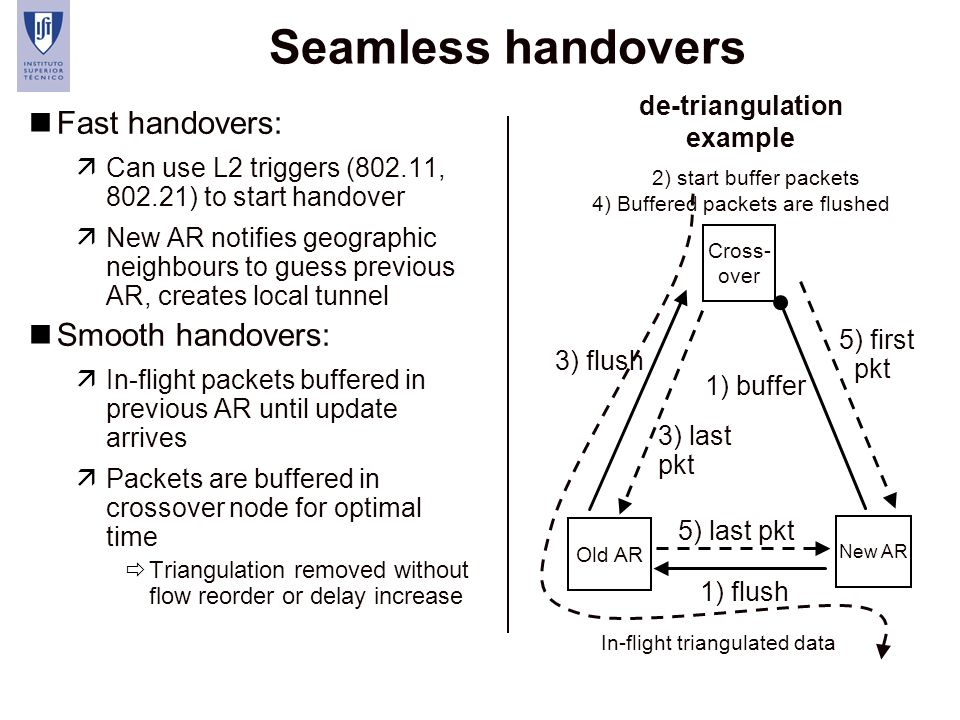 33 Seamless handovers nFast handovers: äCan use L2 triggers (802.11, 802.21) to start handover äNew AR notifies geographic neighbours to guess previou