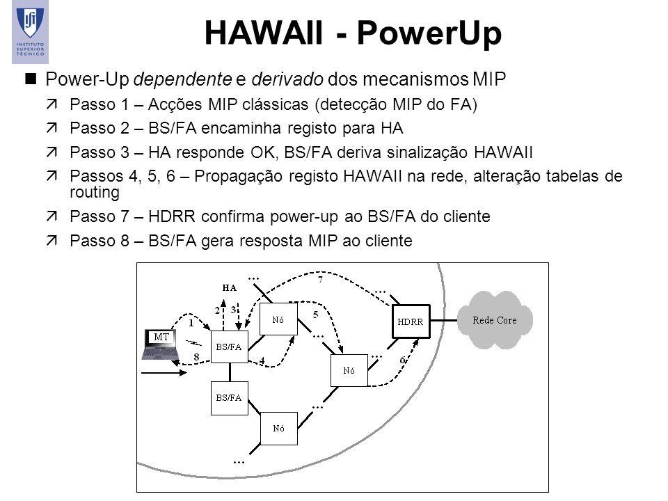 39 HAWAII - PowerUp nPower-Up dependente e derivado dos mecanismos MIP äPasso 1 – Acções MIP clássicas (detecção MIP do FA) äPasso 2 – BS/FA encaminha