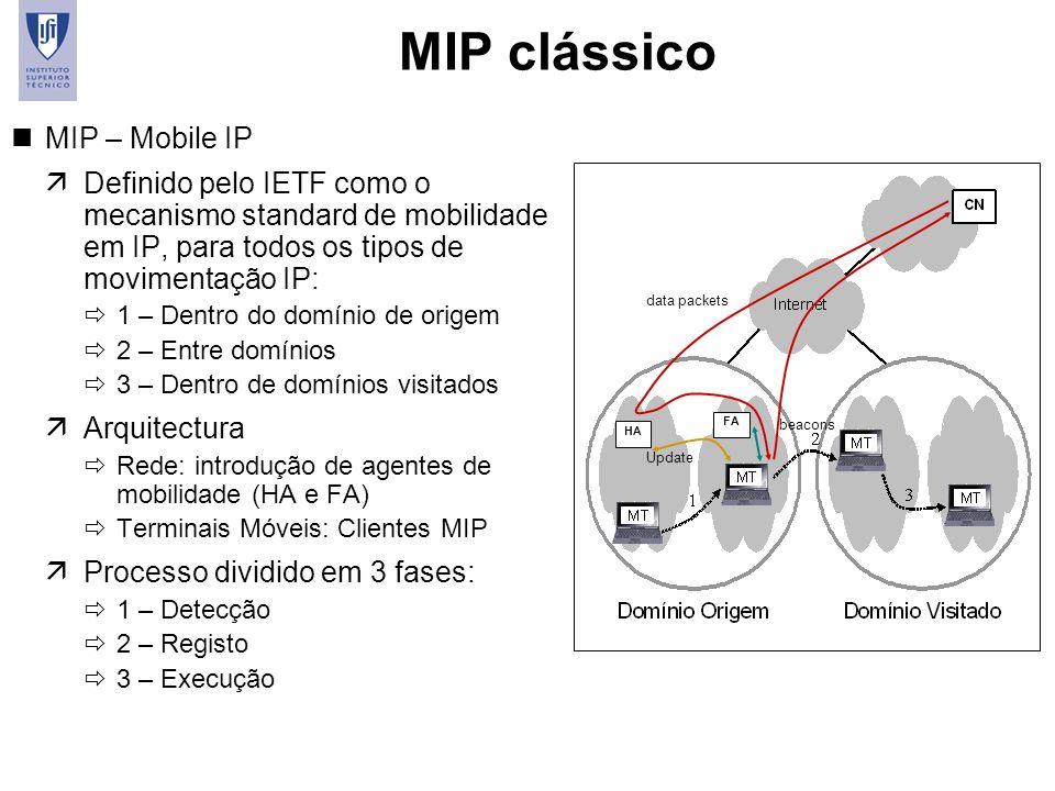4 MIP clássico nMIP – Mobile IP äDefinido pelo IETF como o mecanismo standard de mobilidade em IP, para todos os tipos de movimentação IP: 1 – Dentro