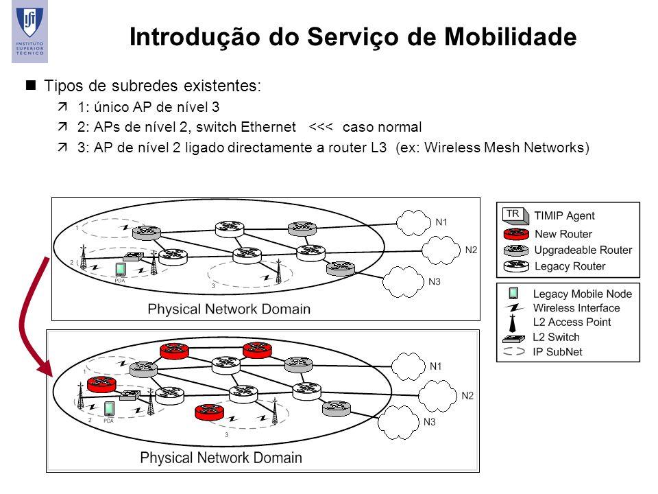 44 Introdução do Serviço de Mobilidade nTipos de subredes existentes: ä1: único AP de nível 3 ä2: APs de nível 2, switch Ethernet <<< caso normal ä3:
