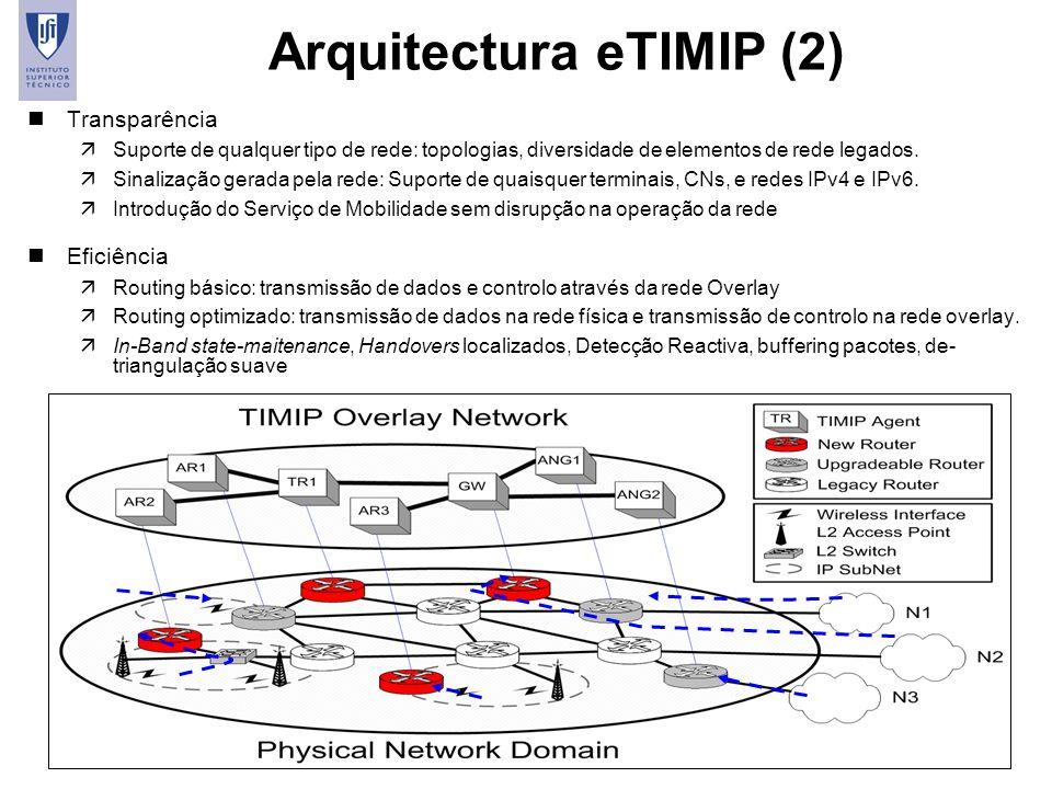 46 Arquitectura eTIMIP (2) nTransparência äSuporte de qualquer tipo de rede: topologias, diversidade de elementos de rede legados. äSinalização gerada