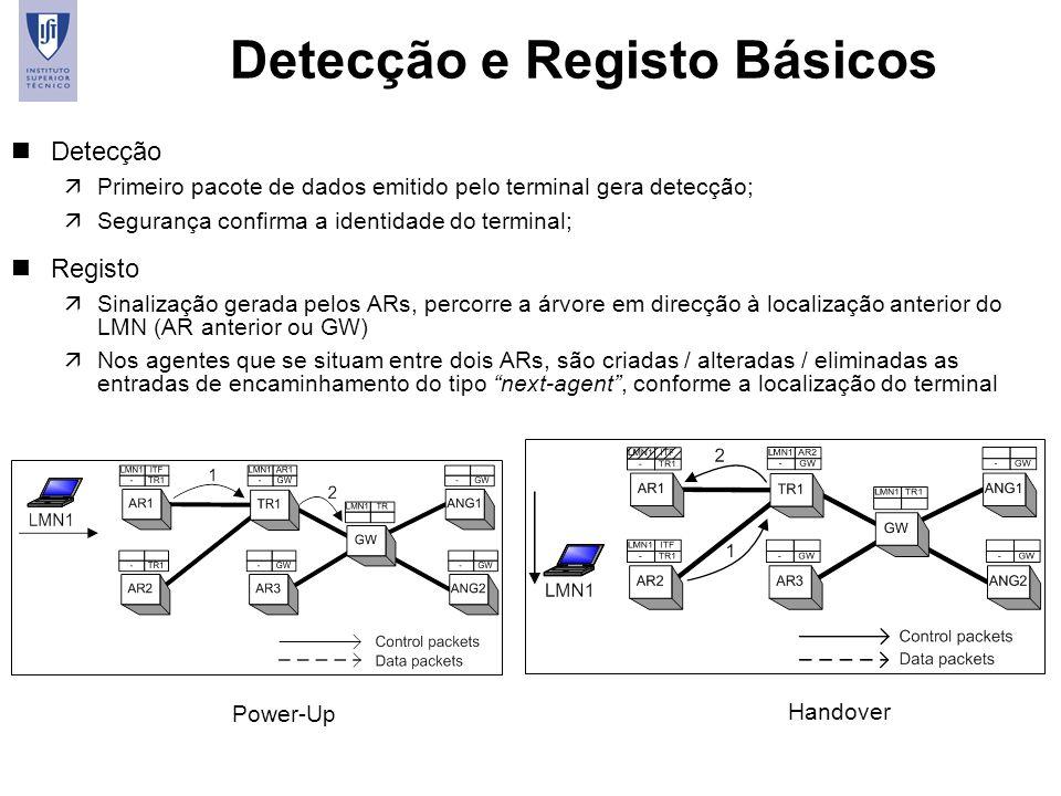 48 Detecção e Registo Básicos nDetecção äPrimeiro pacote de dados emitido pelo terminal gera detecção; äSegurança confirma a identidade do terminal; n