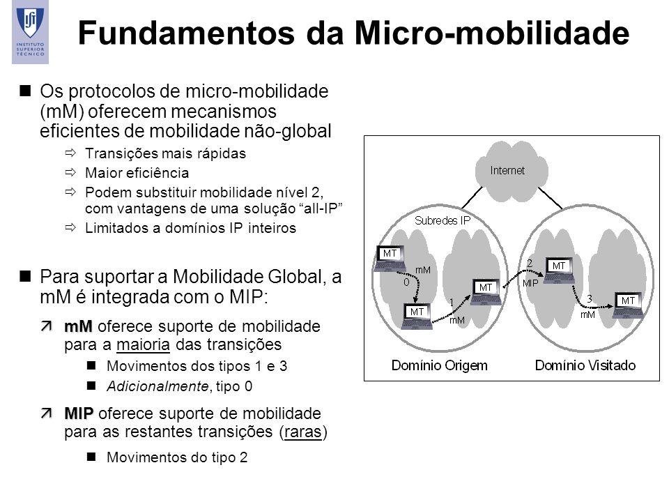 6 Fundamentos da Micro-mobilidade nOs protocolos de micro-mobilidade (mM) oferecem mecanismos eficientes de mobilidade não-global Transições mais rápi