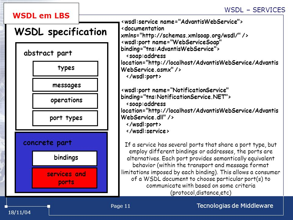 18/11/04 Page 11 Tecnologias de Middleware WSDL specification abstract part types messages operations port types concrete part bindings services and p