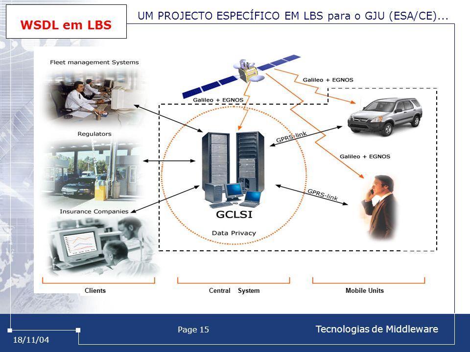 18/11/04 Page 15 Tecnologias de Middleware UM PROJECTO ESPECÍFICO EM LBS para o GJU (ESA/CE)...