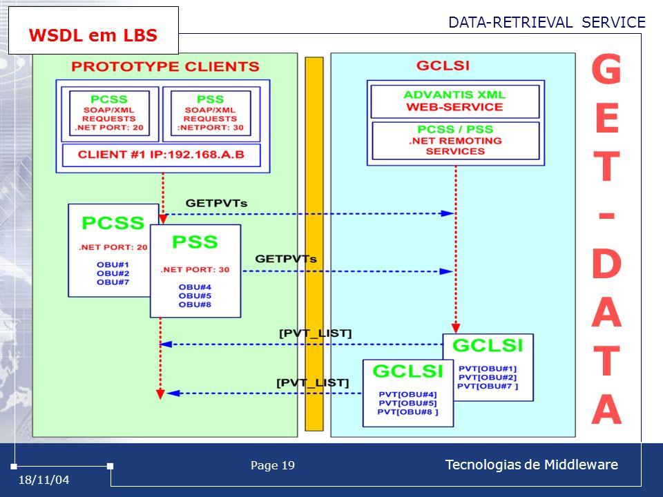 18/11/04 Page 19 Tecnologias de Middleware GET-DATAGET-DATA DATA-RETRIEVAL SERVICE WSDL em LBS