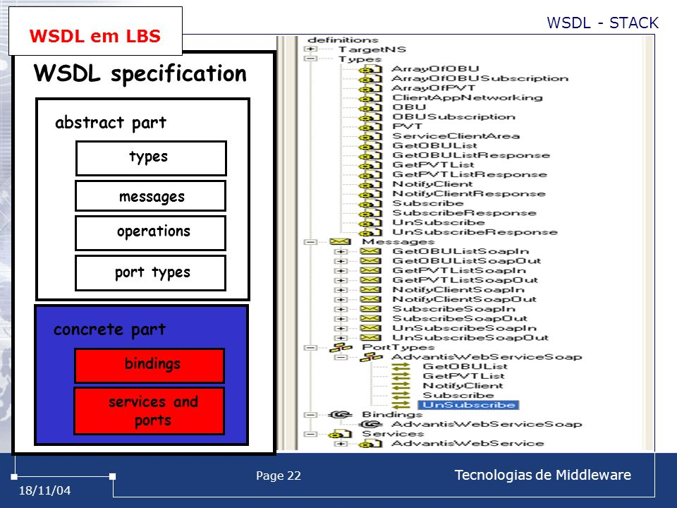 18/11/04 Page 22 Tecnologias de Middleware WSDL specification abstract part types messages operations port types concrete part bindings services and p