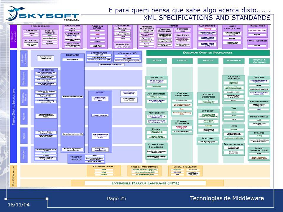 18/11/04 Page 25 Tecnologias de Middleware E para quem pensa que sabe algo acerca disto...... XML SPECIFICATIONS AND STANDARDS