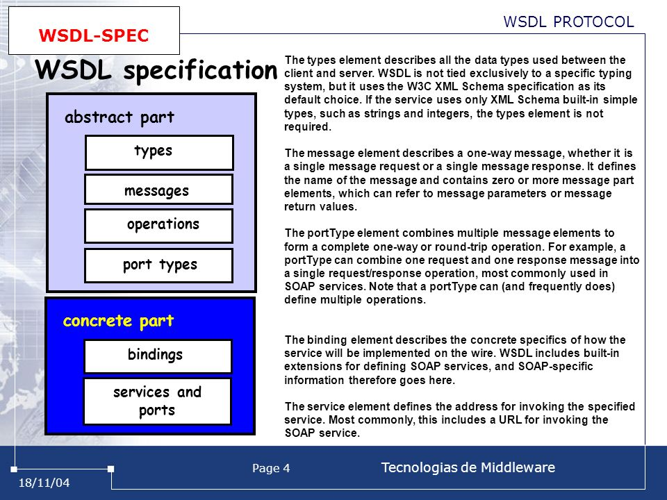 18/11/04 Page 4 Tecnologias de Middleware WSDL specification abstract part types messages operations port types concrete part bindings services and ports The types element describes all the data types used between the client and server.