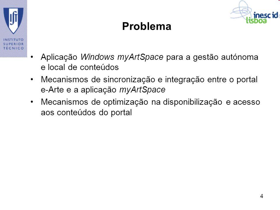 4 Problema Aplicação Windows myArtSpace para a gestão autónoma e local de conteúdos Mecanismos de sincronização e integração entre o portal e-Arte e a
