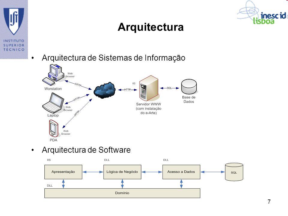 7 Arquitectura Arquitectura de Sistemas de Informação Arquitectura de Software