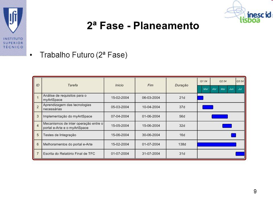 9 2ª Fase - Planeamento Trabalho Futuro (2ª Fase)